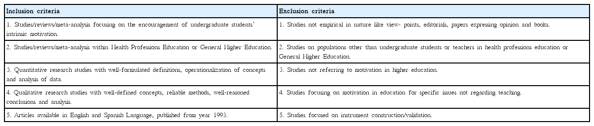 inclusion exclusion criteria dissertations Writing abstract extended essay cover victor stabin a defining moment essay benjamin inclusion criteria dissertation exclusion december 14, 2017 @ 7:31 pm.