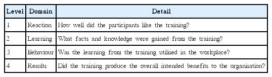 Transportation thesis statement